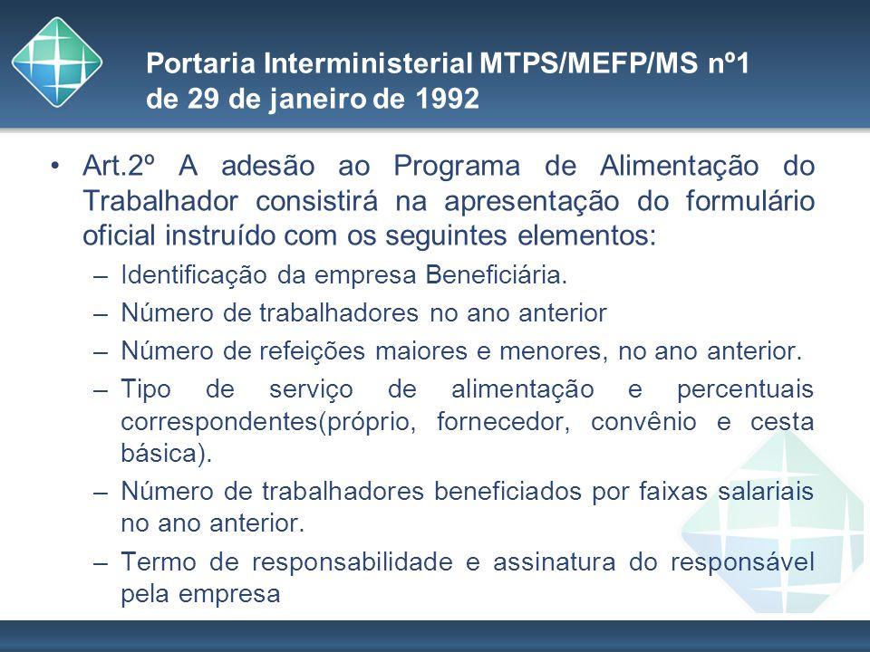 Portaria Interministerial MTPS/MEFP/MS nº1 de 29 de janeiro de 1992 Art.2º A adesão ao Programa de Alimentação do Trabalhador consistirá na apresentaç