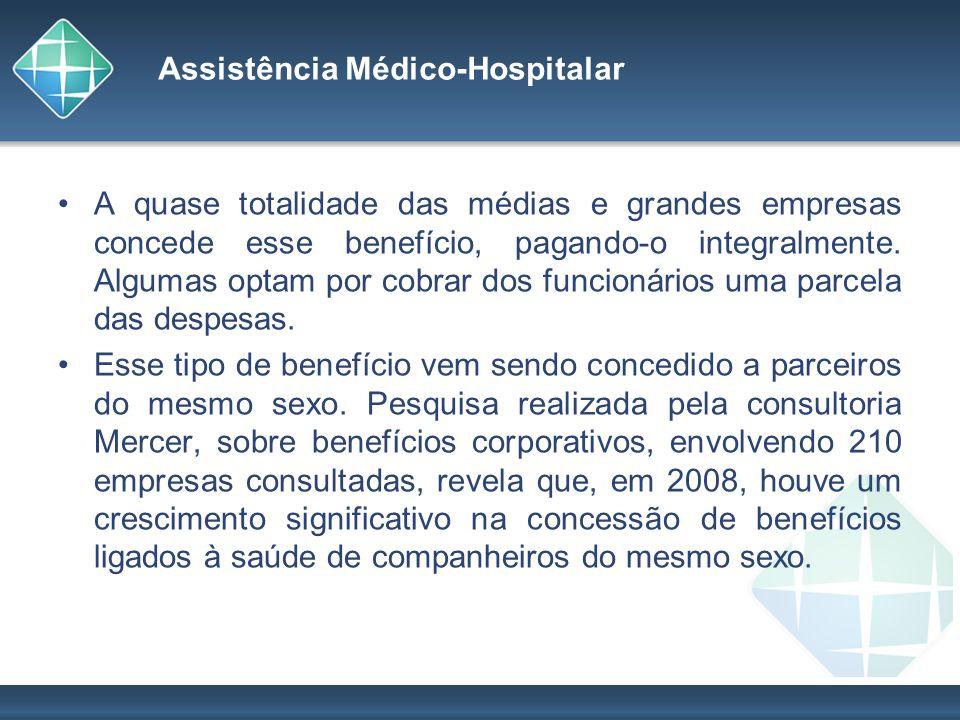 Assistência Médico-Hospitalar A quase totalidade das médias e grandes empresas concede esse benefício, pagando-o integralmente. Algumas optam por cobr