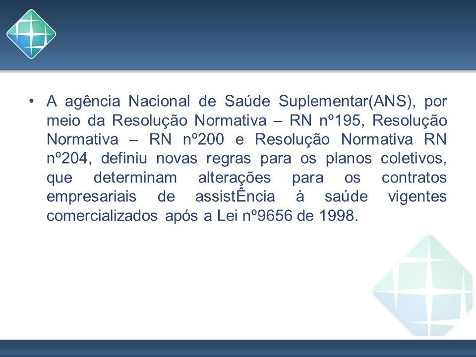 A agência Nacional de Saúde Suplementar(ANS), por meio da Resolução Normativa – RN nº195, Resolução Normativa – RN nº200 e Resolução Normativa RN nº20