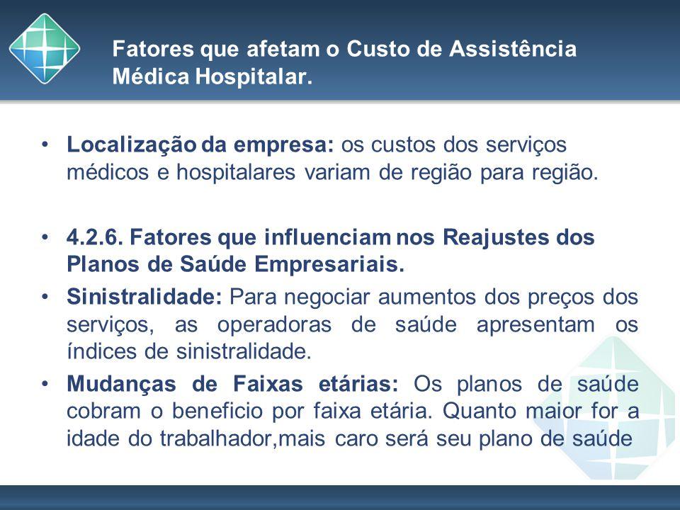 Fatores que afetam o Custo de Assistência Médica Hospitalar. Localização da empresa: os custos dos serviços médicos e hospitalares variam de região pa