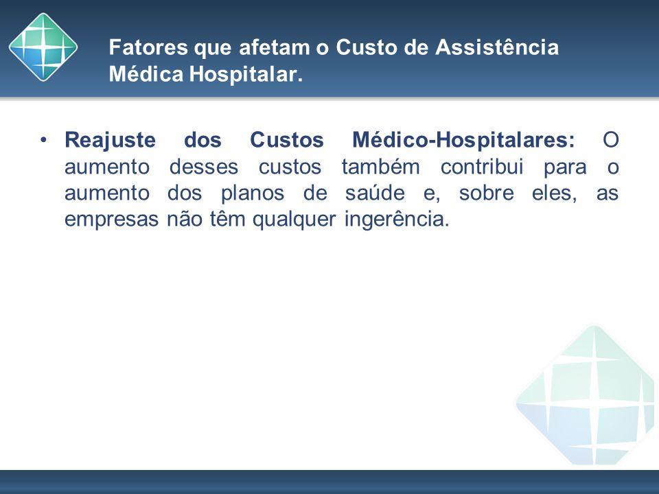 Fatores que afetam o Custo de Assistência Médica Hospitalar. Reajuste dos Custos Médico-Hospitalares: O aumento desses custos também contribui para o