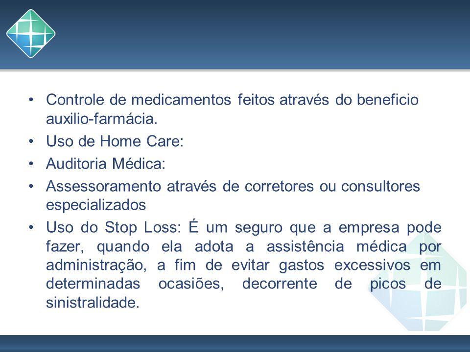 Controle de medicamentos feitos através do beneficio auxilio-farmácia. Uso de Home Care: Auditoria Médica: Assessoramento através de corretores ou con