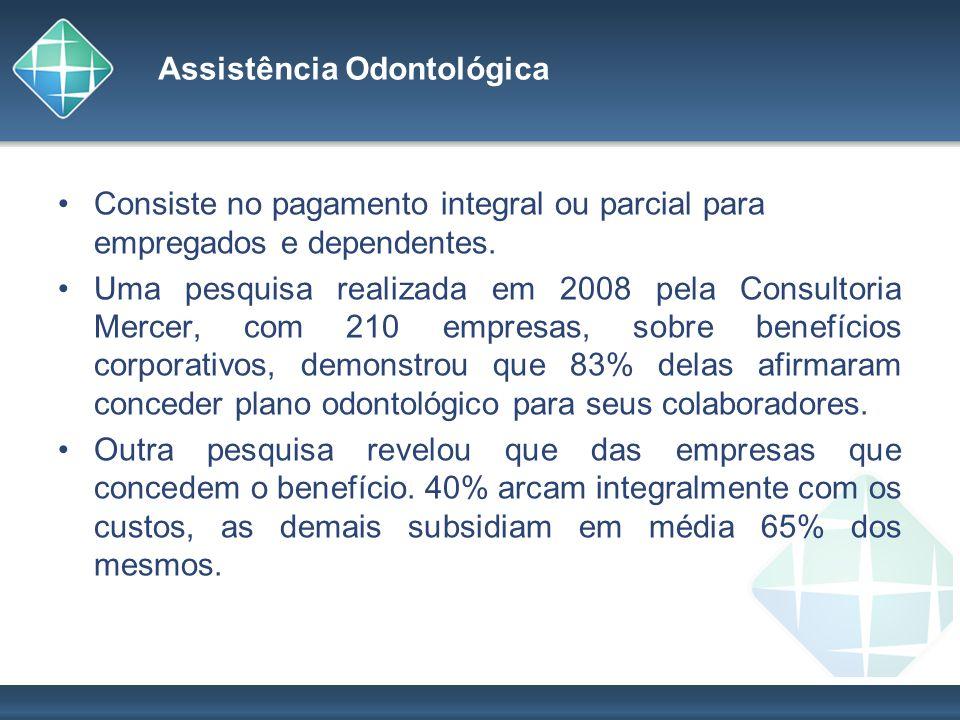 Assistência Odontológica Consiste no pagamento integral ou parcial para empregados e dependentes. Uma pesquisa realizada em 2008 pela Consultoria Merc