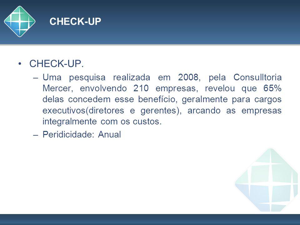 CHECK-UP CHECK-UP. –Uma pesquisa realizada em 2008, pela Consulltoria Mercer, envolvendo 210 empresas, revelou que 65% delas concedem esse benefício,