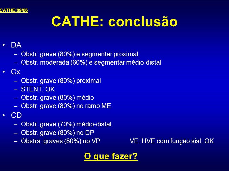 CATHE: conclusão DA –Obstr. grave (80%) e segmentar proximal –Obstr. moderada (60%) e segmentar médio-distal Cx –Obstr. grave (80%) proximal –STENT: O