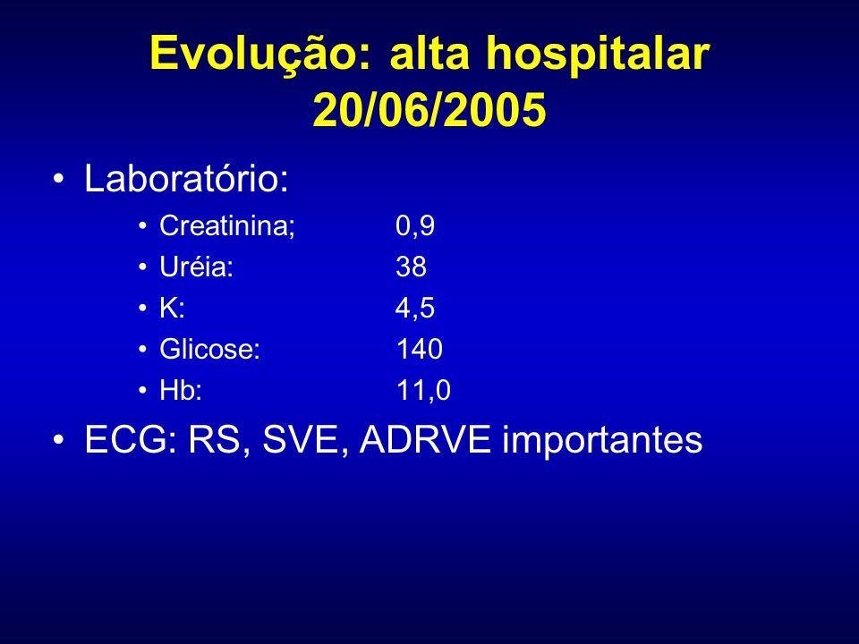 Laboratório: Creatinina;0,9 Uréia: 38 K:4,5 Glicose:140 Hb:11,0 ECG: RS, SVE, ADRVE importantes Evolução: alta hospitalar 20/06/2005
