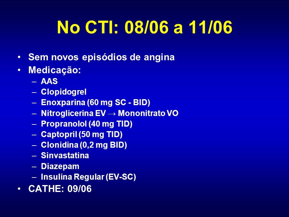 Sem novos episódios de angina Medicação: –AAS –Clopidogrel –Enoxparina (60 mg SC - BID) –Nitroglicerina EV Mononitrato VO –Propranolol (40 mg TID) –Ca