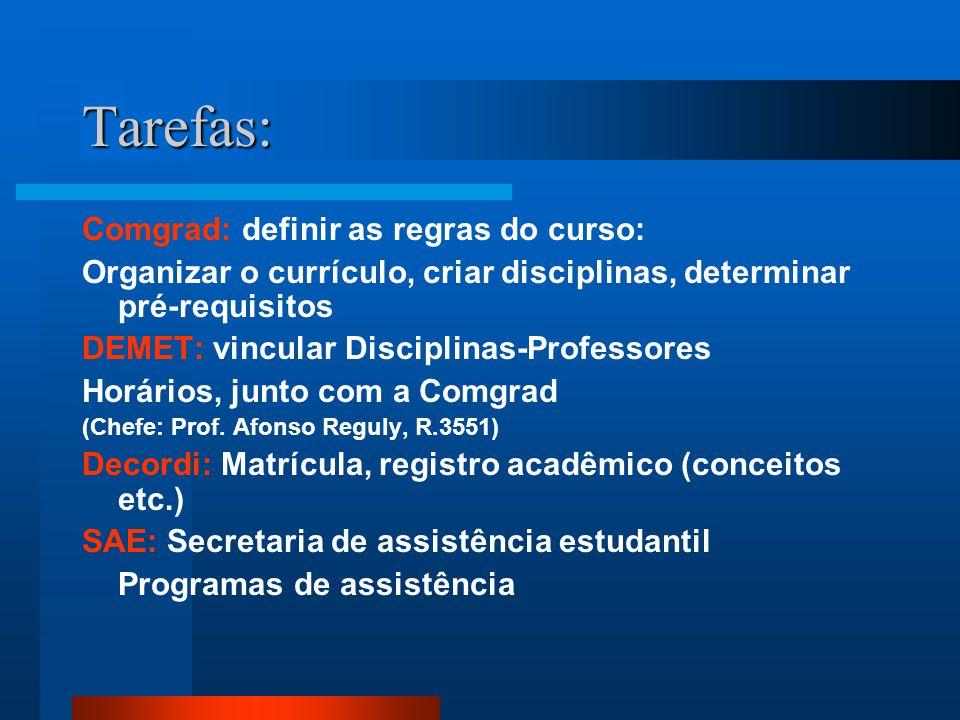 Tarefas: Comgrad: definir as regras do curso: Organizar o currículo, criar disciplinas, determinar pré-requisitos DEMET: vincular Disciplinas-Professo