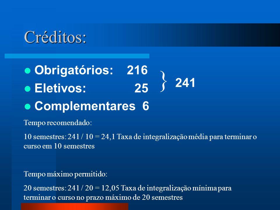Créditos: Obrigatórios: 216 Eletivos: 25 Complementares 6 } 241 Tempo recomendado: 10 semestres: 241 / 10 = 24,1 Taxa de integralização média para ter