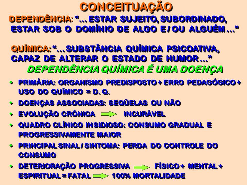 HISTÓRIA NATURAL DA DEPENDÊNCIA QUÍMICA CONCEITO DEPENDÊNCIA QUÍMICA É A PREDISPOSIÇÃO MÓRBIDA A DESENVOLVER DEPENDÊNCIA A SUBSTÂNCIAS QUÍMICAS ALTERADORAS DO ESTADO DE HUMOR.