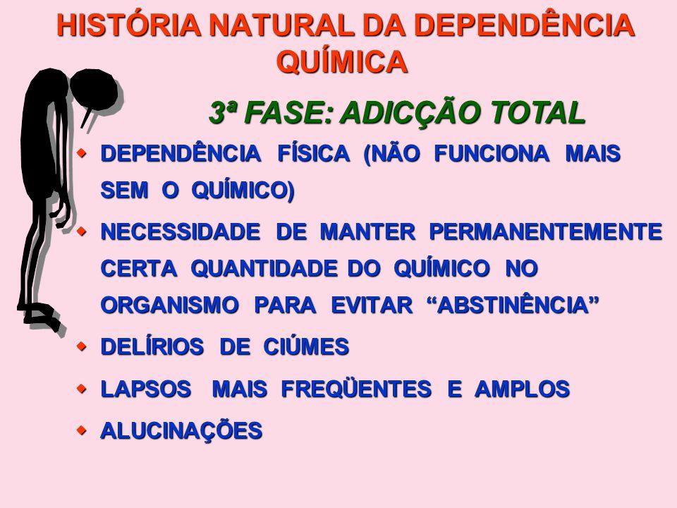PROFUNDAS DEPRESSÕES DO HUMOR PROFUNDAS DEPRESSÕES DO HUMOR (DEPRESSIVO DEPRESSIVO) (DEPRESSIVO DEPRESSIVO) ISOLAMENTO ISOLAMENTO BAIXA AUTO-ESTIMA BAIXA AUTO-ESTIMA IDÉIAS FIXAS DE AUTO-ELIMINAÇÃO IDÉIAS FIXAS DE AUTO-ELIMINAÇÃO EMBOTAMENTO FÍSICO E EMOCIONAL EMBOTAMENTO FÍSICO E EMOCIONAL PROFUNDAS DEPRESSÕES DO HUMOR PROFUNDAS DEPRESSÕES DO HUMOR (DEPRESSIVO DEPRESSIVO) (DEPRESSIVO DEPRESSIVO) ISOLAMENTO ISOLAMENTO BAIXA AUTO-ESTIMA BAIXA AUTO-ESTIMA IDÉIAS FIXAS DE AUTO-ELIMINAÇÃO IDÉIAS FIXAS DE AUTO-ELIMINAÇÃO EMBOTAMENTO FÍSICO E EMOCIONAL EMBOTAMENTO FÍSICO E EMOCIONAL HISTÓRIA NATURAL DA DEPENDÊNCIA QUÍMICA 3ª.