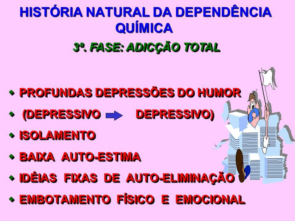 PROFUNDAS DEPRESSÕES DO HUMOR PROFUNDAS DEPRESSÕES DO HUMOR (DEPRESSIVO DEPRESSIVO) (DEPRESSIVO DEPRESSIVO) ISOLAMENTO ISOLAMENTO BAIXA AUTO-ESTIMA BA