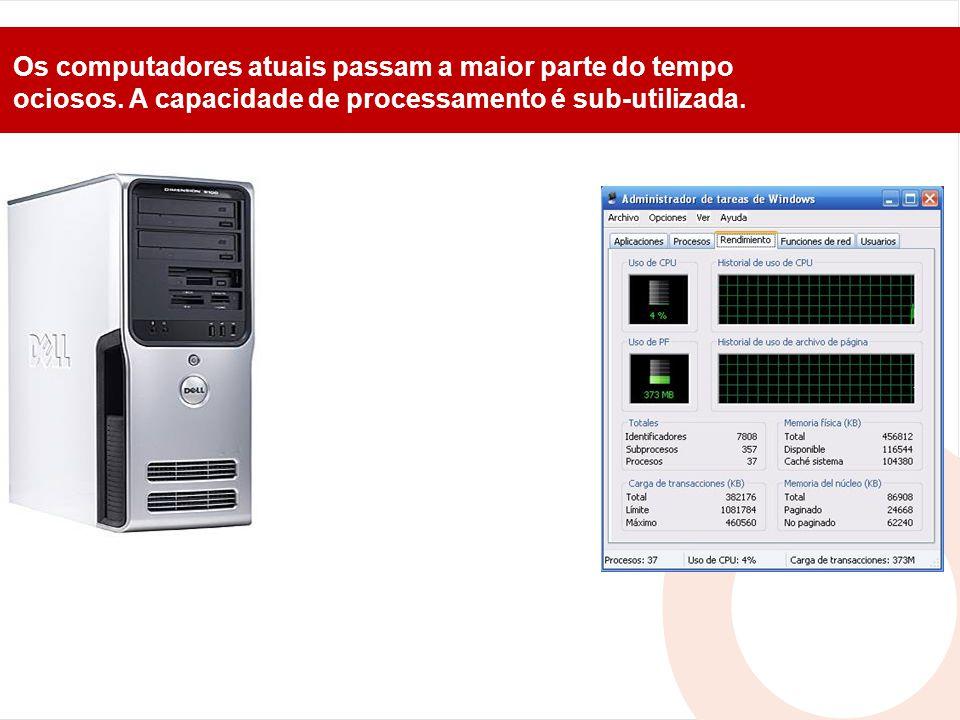 Os computadores atuais passam a maior parte do tempo ociosos. A capacidade de processamento é sub-utilizada.