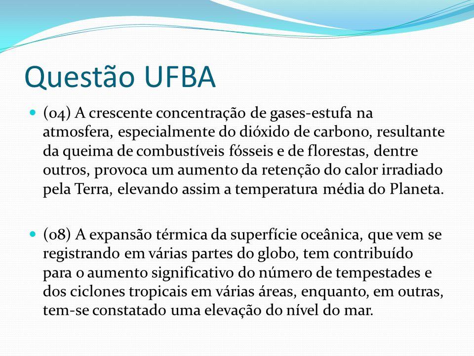 Questão UFBA (04) A crescente concentração de gases-estufa na atmosfera, especialmente do dióxido de carbono, resultante da queima de combustíveis fós