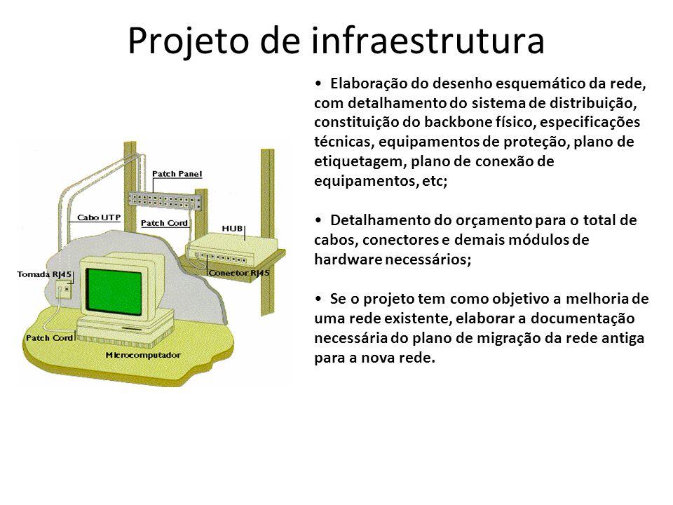 Projeto de infraestrutura Elaboração do desenho esquemático da rede, com detalhamento do sistema de distribuição, constituição do backbone físico, esp