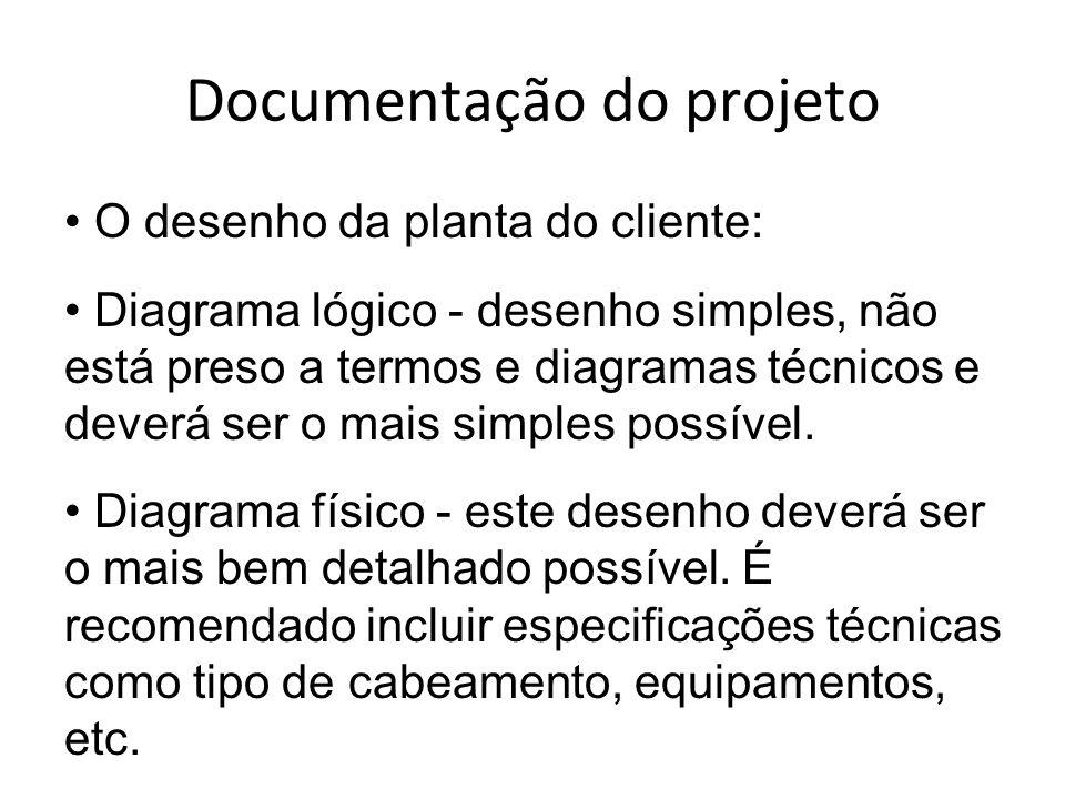Documentação do projeto O desenho da planta do cliente: Diagrama lógico - desenho simples, não está preso a termos e diagramas técnicos e deverá ser o