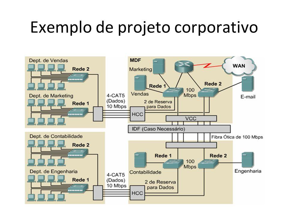 Exemplo de projeto corporativo