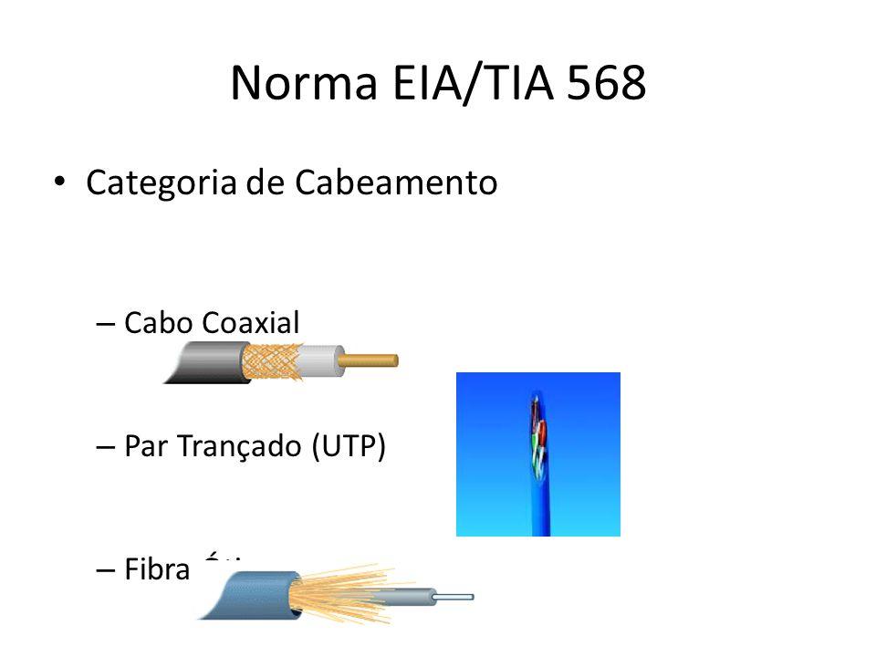 Norma EIA/TIA 568 Categoria de Cabeamento – Cabo Coaxial – Par Trançado (UTP) – Fibra Ótica
