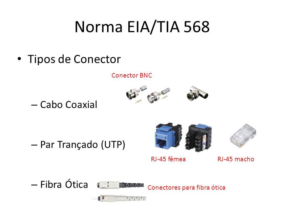 Norma EIA/TIA 568 Tipos de Conector – Cabo Coaxial – Par Trançado (UTP) – Fibra Ótica RJ-45 fêmeaRJ-45 macho Conector BNC Conectores para fibra ótica