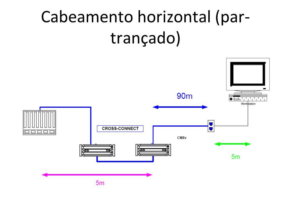 Cabeamento horizontal (par- trançado)