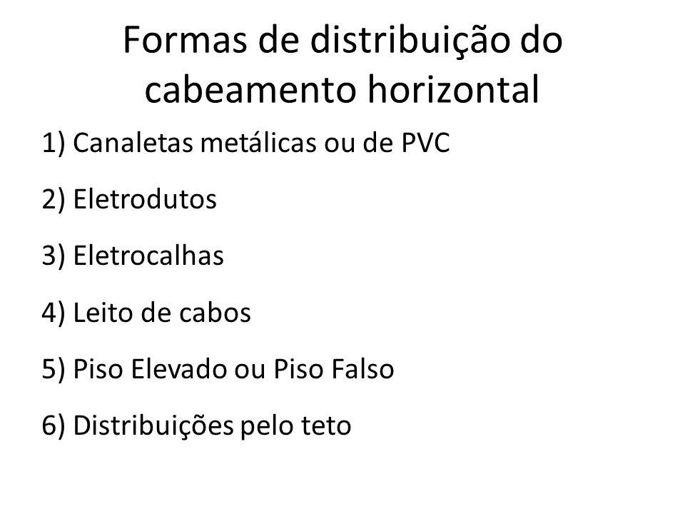 Formas de distribuição do cabeamento horizontal 1) Canaletas metálicas ou de PVC 2) Eletrodutos 3) Eletrocalhas 4) Leito de cabos 5) Piso Elevado ou P