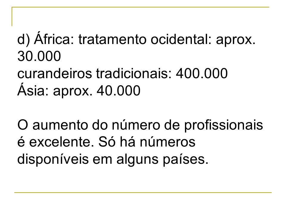d) África: tratamento ocidental: aprox. 30.000 curandeiros tradicionais: 400.000 Ásia: aprox. 40.000 O aumento do número de profissionais é excelente.