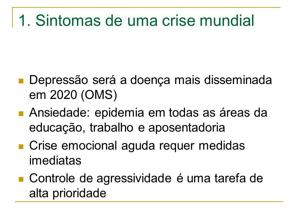 1. Sintomas de uma crise mundial Depressão será a doença mais disseminada em 2020 (OMS) Ansiedade: epidemia em todas as áreas da educação, trabalho e
