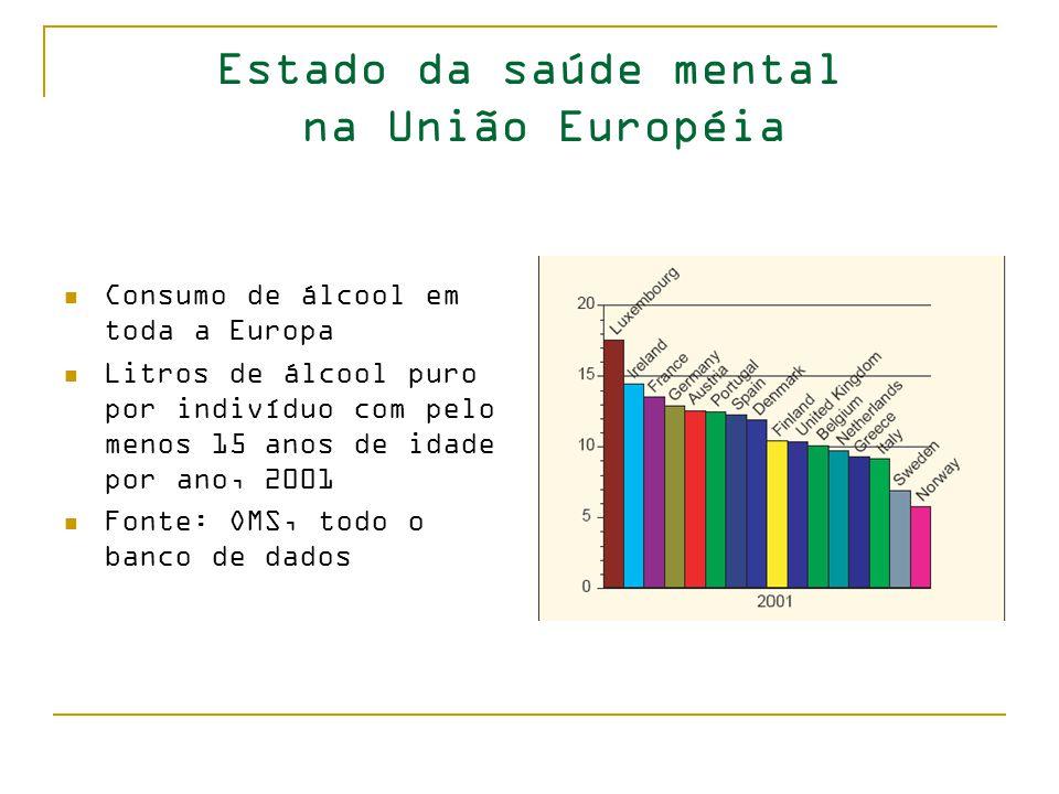 Estado da saúde mental na União Européia Consumo de álcool em toda a Europa Litros de álcool puro por indivíduo com pelo menos 15 anos de idade por ano, 2001 Fonte: OMS, todo o banco de dados