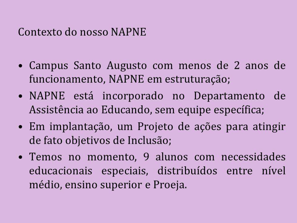 Contexto do nosso NAPNE Campus Santo Augusto com menos de 2 anos de funcionamento, NAPNE em estruturação; NAPNE está incorporado no Departamento de As