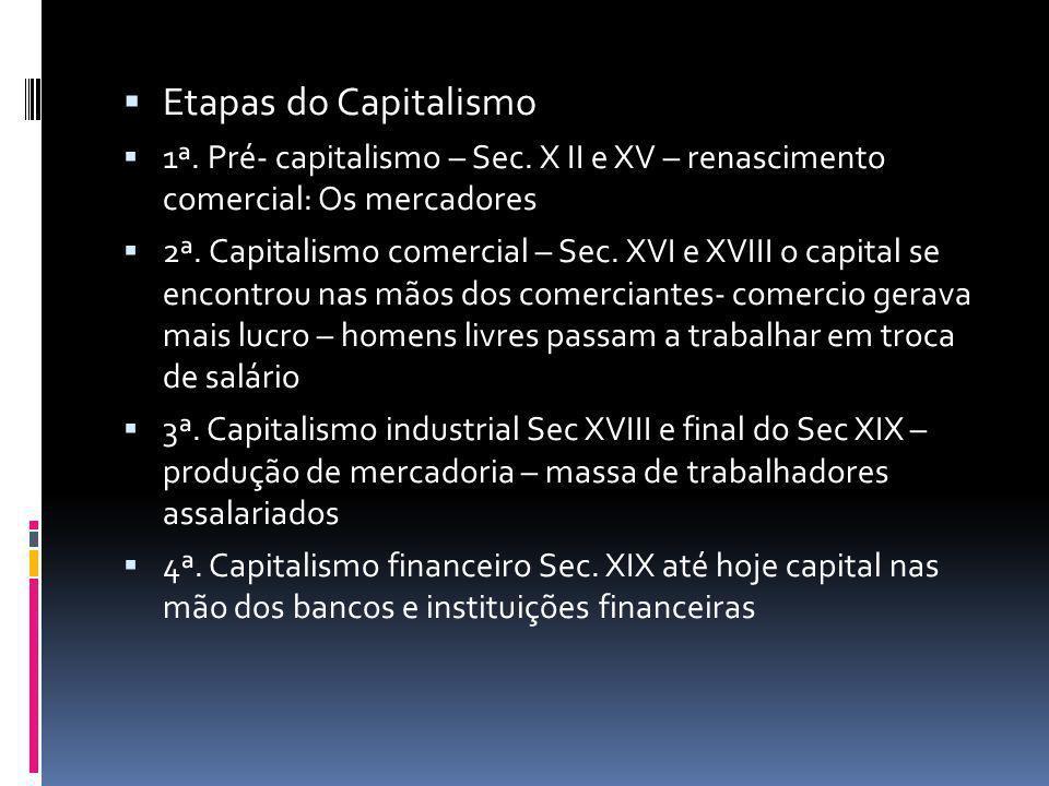 Etapas do Capitalismo 1ª.Pré- capitalismo – Sec.