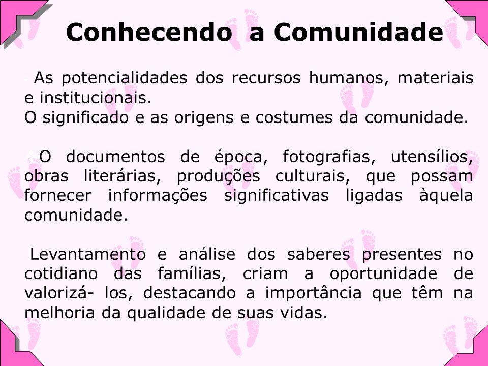 Conhecendo a Comunidade As potencialidades dos recursos humanos, materiais e institucionais.