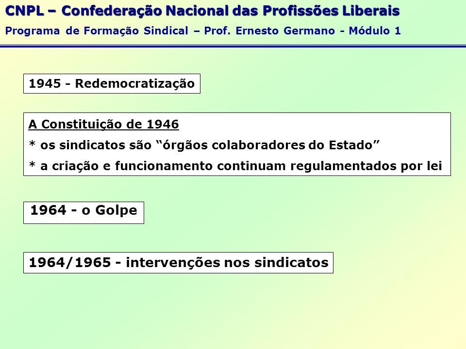 Brasil - 1930 a 1945 1930 - Criação do Ministério do Trabalho e da Justiça do Trabalho 1931 - Decreto 19.770 nova Legislação Sindical 1937 - Estado Novo Importante observar: Getúlio assina decreto proibindo vinda de trabalhadores estrangeiros.