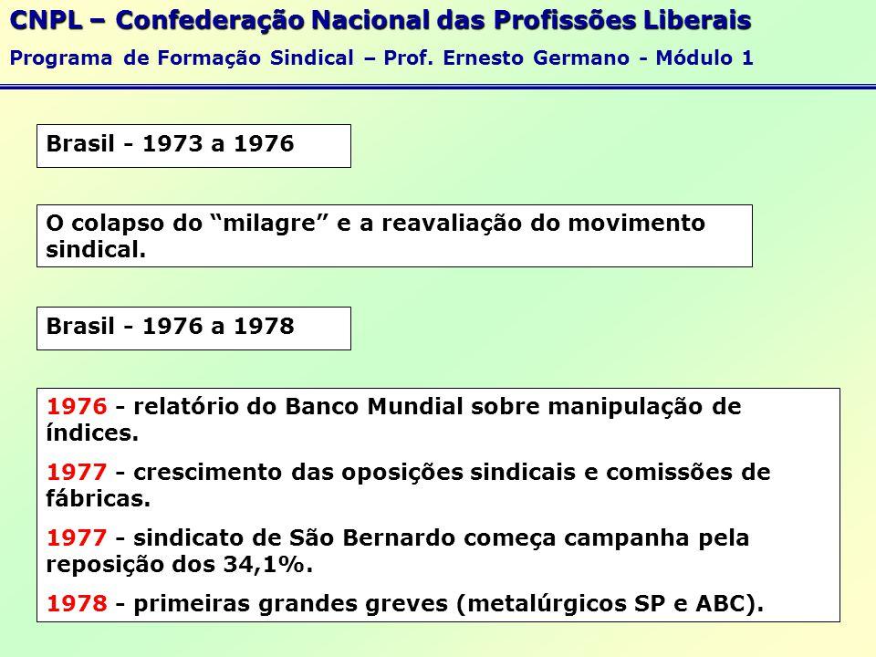 1945 - Redemocratização CNPL – Confederação Nacional das Profissões Liberais Programa de Formação Sindical – Prof.