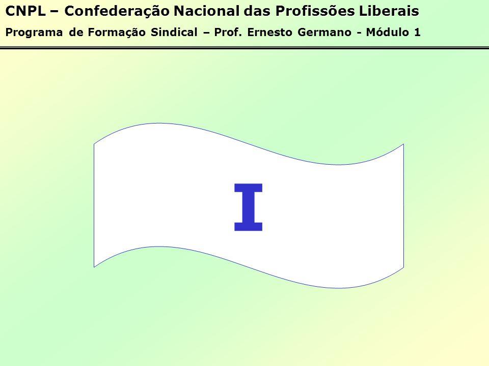 Brasil - 1973 a 1976 O colapso do milagre e a reavaliação do movimento sindical.
