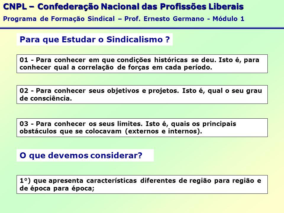 Para que Estudar o Sindicalismo .01 - Para conhecer em que condições históricas se deu.