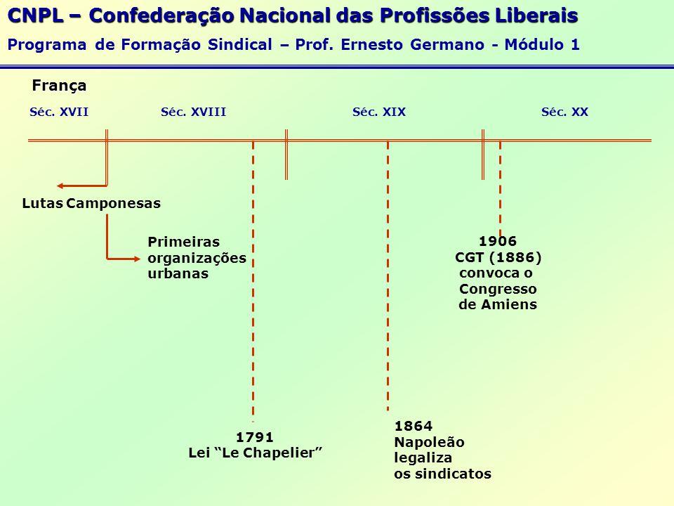 Os Blocos Econômicos 01 - Asiáticos CNPL – Confederação Nacional das Profissões Liberais Programa de Formação Sindical – Prof.