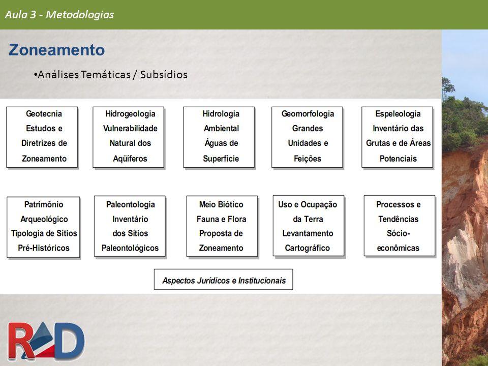 Análises Temáticas / Subsídios Aula 3 - Metodologias Zoneamento