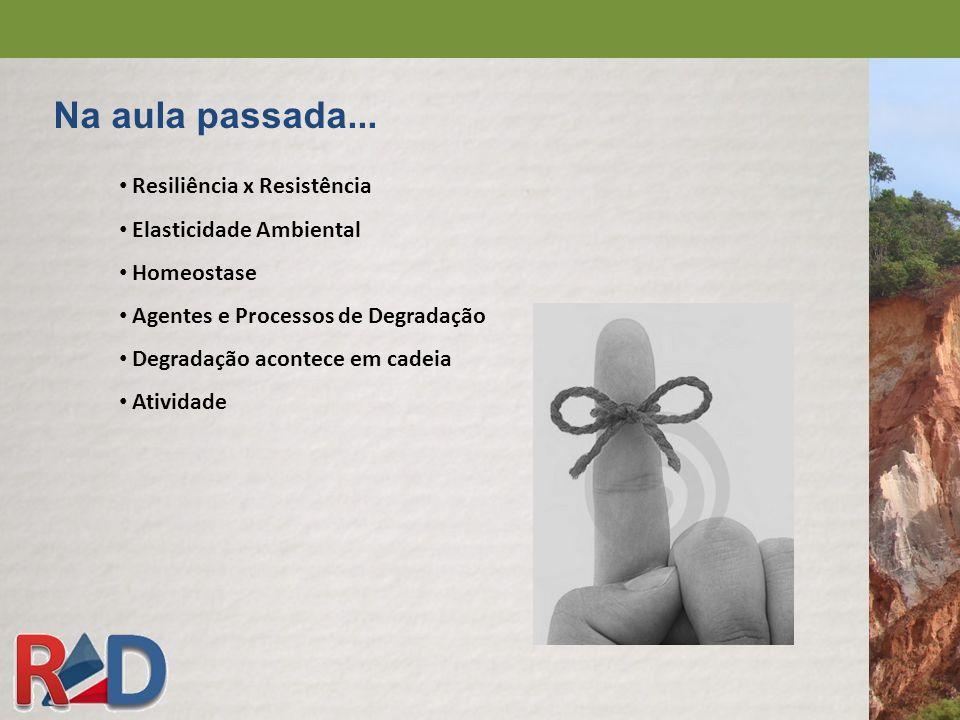 Indicadores: Aula 3 - Metodologias MONITORAMENTO Mororó, 2012