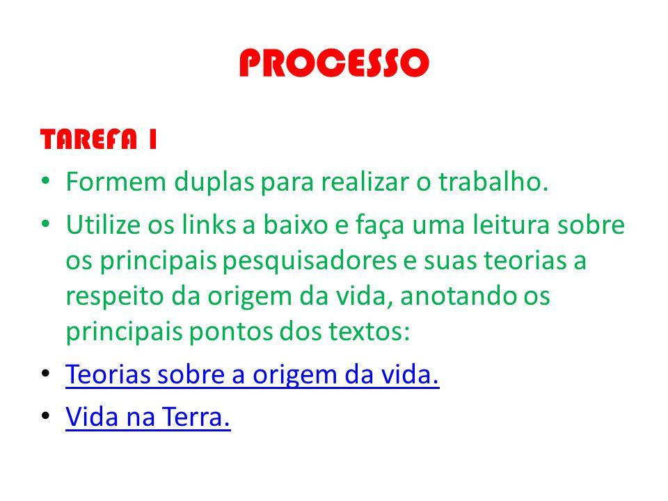 PROCESSO TAREFA 1 Formem duplas para realizar o trabalho. Utilize os links a baixo e faça uma leitura sobre os principais pesquisadores e suas teorias