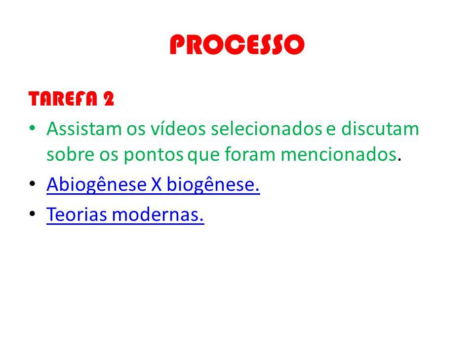 PROCESSO TAREFA 2 Assistam os vídeos selecionados e discutam sobre os pontos que foram mencionados. Abiogênese X biogênese. Teorias modernas.