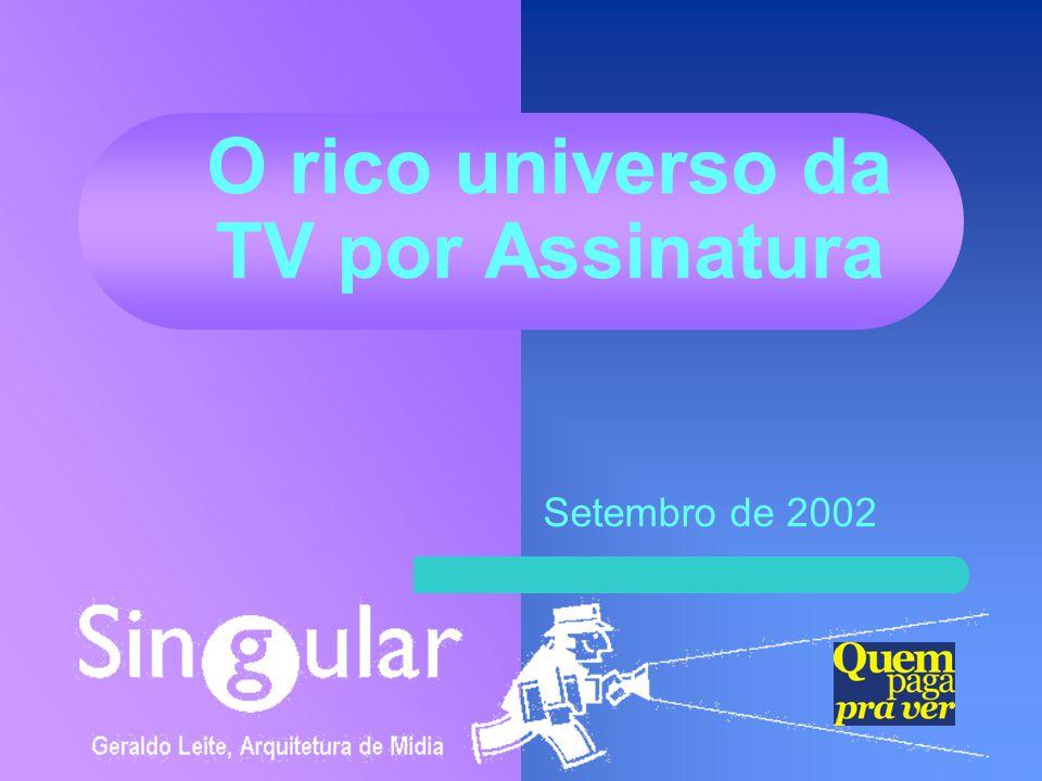 TVs Pagas não são Revistas, mas podem funcionar semelhante É uma mídia voltada para um público alfabetizado, com alto poder aquisitivo Que tem hábitos sofisticados de consumo Percebida como de caráter nacional