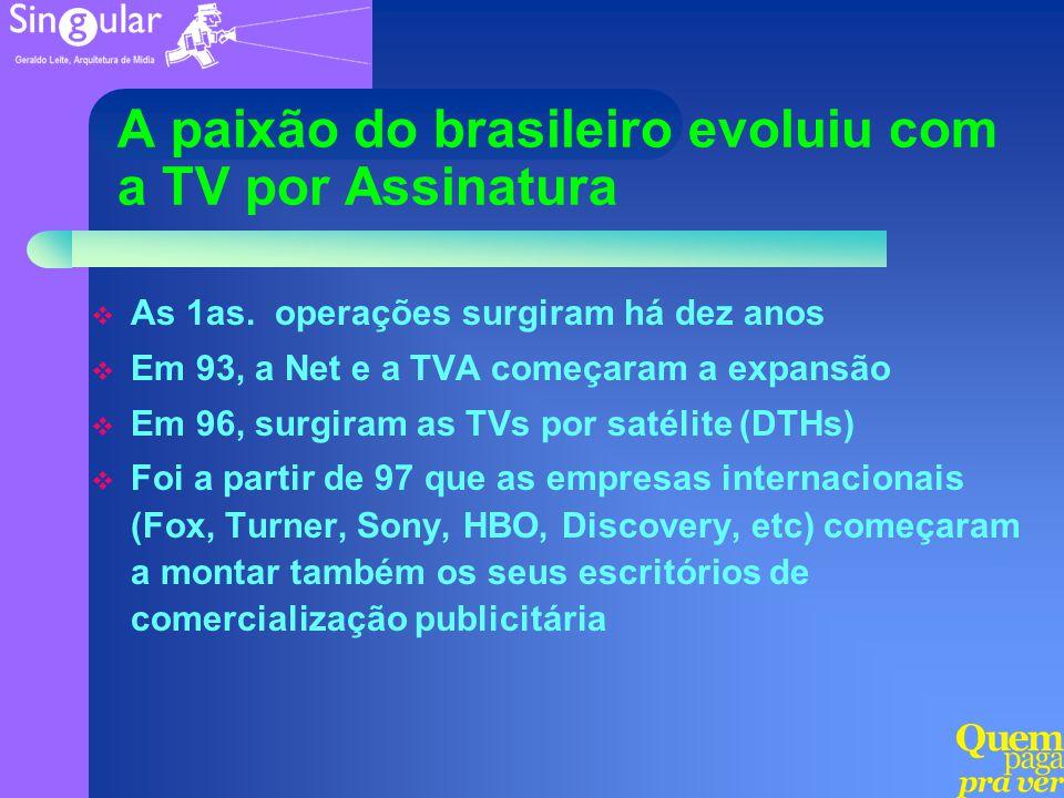A paixão do brasileiro evoluiu com a TV por Assinatura As 1as. operações surgiram há dez anos Em 93, a Net e a TVA começaram a expansão Em 96, surgira
