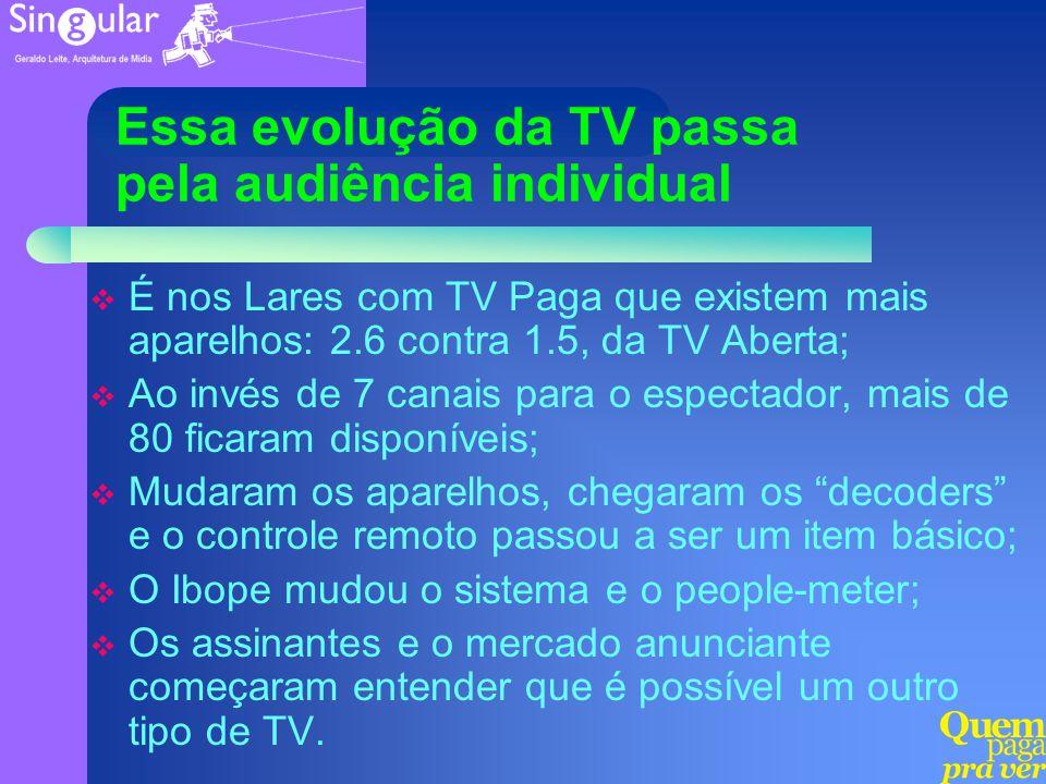 Essa evolução da TV passa pela audiência individual É nos Lares com TV Paga que existem mais aparelhos: 2.6 contra 1.5, da TV Aberta; Ao invés de 7 ca