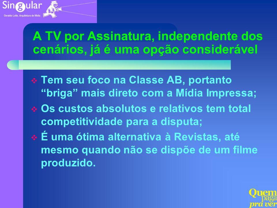 A TV por Assinatura, independente dos cenários, já é uma opção considerável Tem seu foco na Classe AB, portanto briga mais direto com a Mídia Impressa