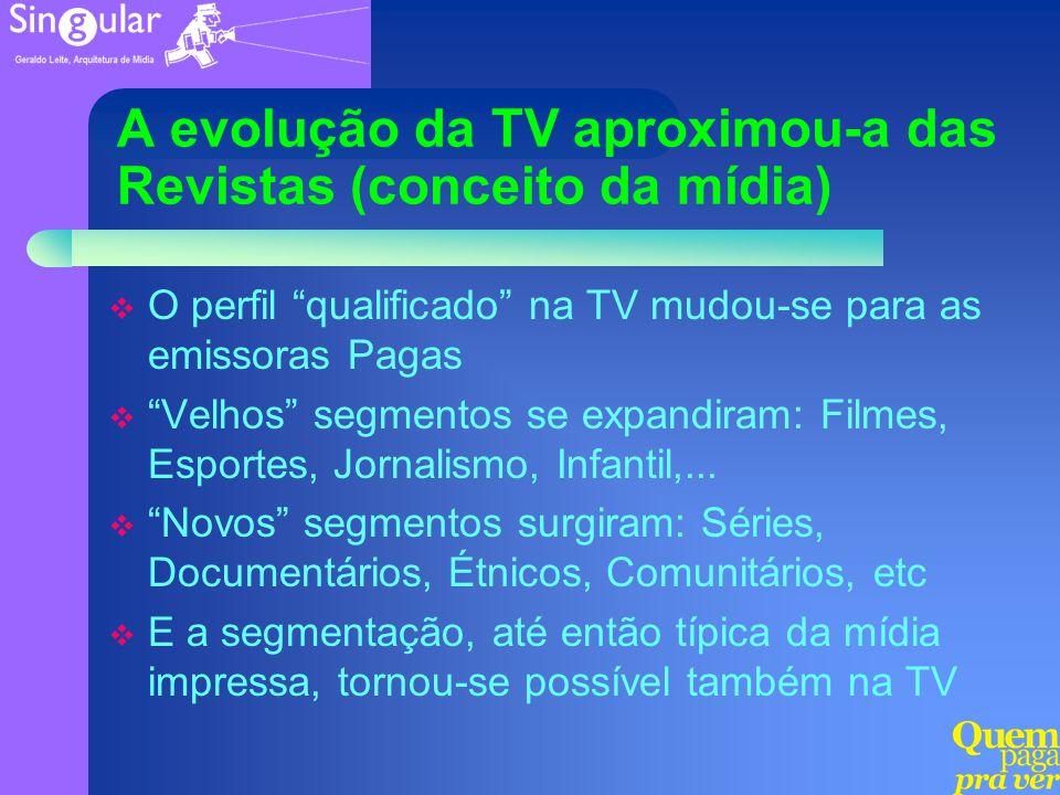 A evolução da TV aproximou-a das Revistas (conceito da mídia) O perfil qualificado na TV mudou-se para as emissoras Pagas Velhos segmentos se expandir