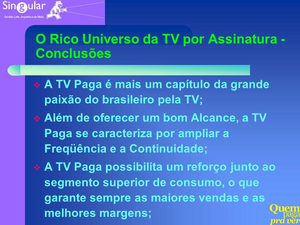 O Rico Universo da TV por Assinatura - Conclusões A TV Paga é mais um capítulo da grande paixão do brasileiro pela TV; Além de oferecer um bom Alcance