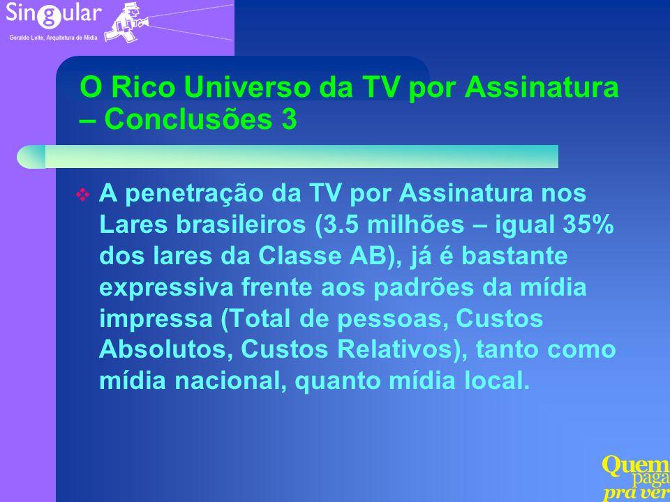 O Rico Universo da TV por Assinatura – Conclusões 3 A penetração da TV por Assinatura nos Lares brasileiros (3.5 milhões – igual 35% dos lares da Clas