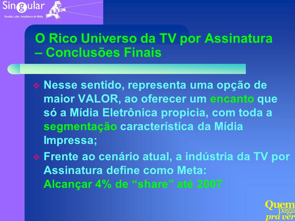 O Rico Universo da TV por Assinatura – Conclusões Finais Nesse sentido, representa uma opção de maior VALOR, ao oferecer um encanto que só a Mídia Ele