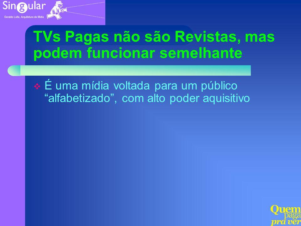 TVs Pagas não são Revistas, mas podem funcionar semelhante É uma mídia voltada para um público alfabetizado, com alto poder aquisitivo