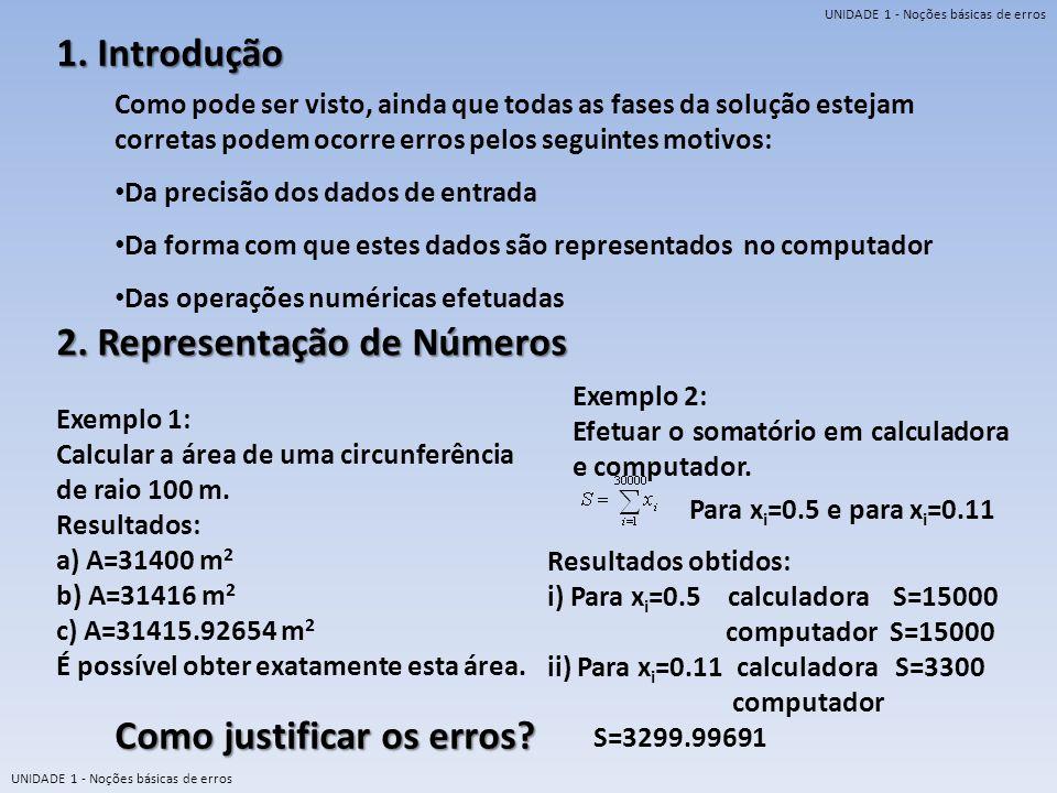 UNIDADE 1 - Noções básicas de erros 1. Introdução Como pode ser visto, ainda que todas as fases da solução estejam corretas podem ocorre erros pelos s